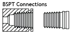BSPT Connections